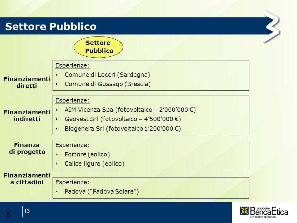 13 8 Settore Pubblico Settore Pubblico Esperienze: Comune di Loceri (Sardegna) Comune di Gussago (Brescia) Finanziamenti diretti Esperienze: AIM Vicen