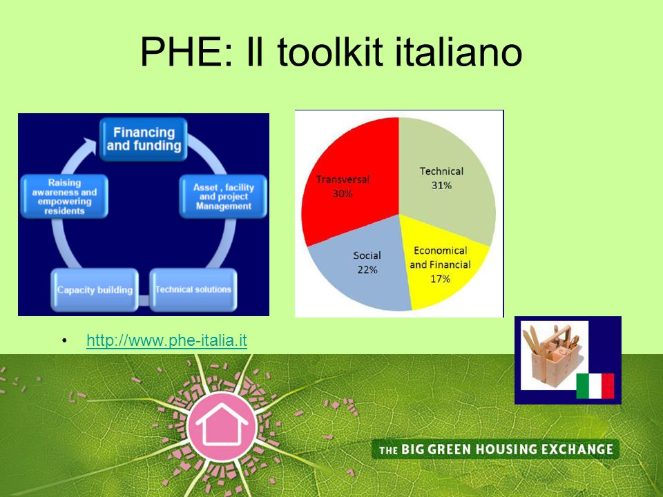 PHE: Il toolkit italiano http://www.phe-italia.it