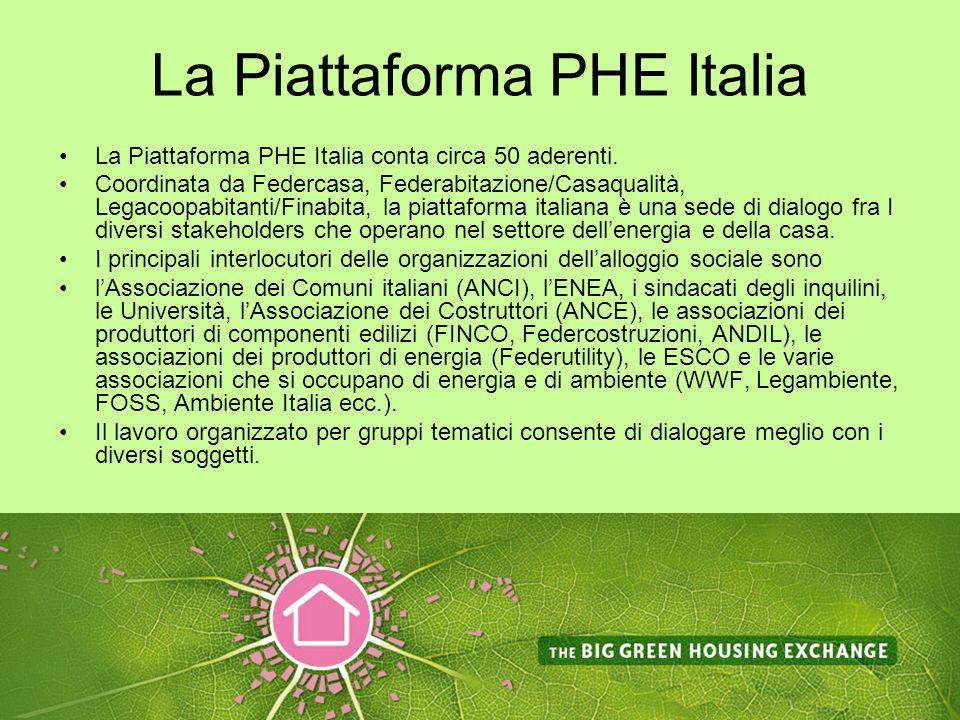 La Piattaforma PHE Italia La Piattaforma PHE Italia conta circa 50 aderenti.