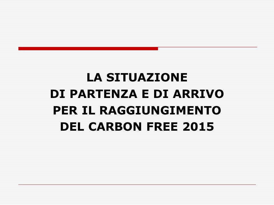LA SITUAZIONE DI PARTENZA E DI ARRIVO PER IL RAGGIUNGIMENTO DEL CARBON FREE 2015