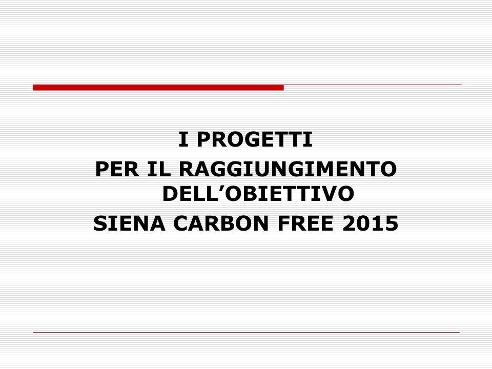 I PROGETTI PER IL RAGGIUNGIMENTO DELLOBIETTIVO SIENA CARBON FREE 2015