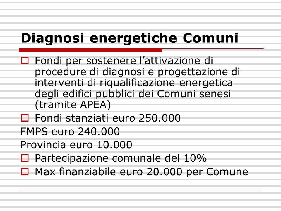 Diagnosi energetiche Comuni Fondi per sostenere lattivazione di procedure di diagnosi e progettazione di interventi di riqualificazione energetica deg