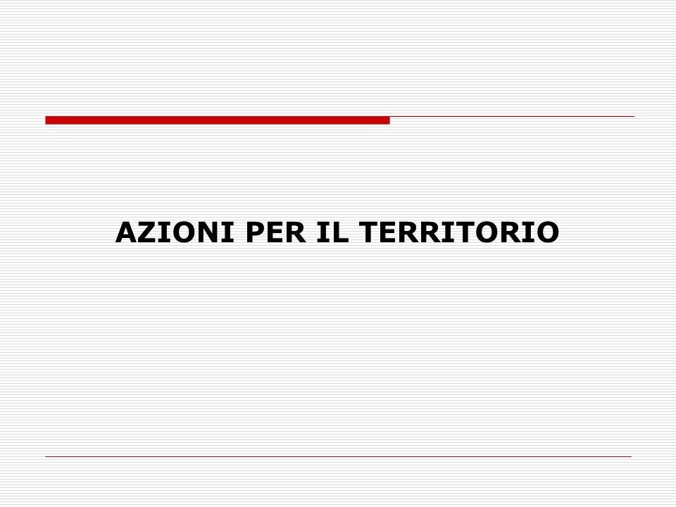 AZIONI PER IL TERRITORIO