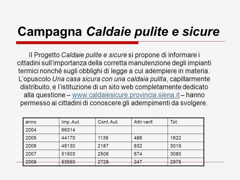 Campagna Caldaie pulite e sicure Il Progetto Caldaie pulite e sicure si propone di informare i cittadini sullimportanza della corretta manutenzione de