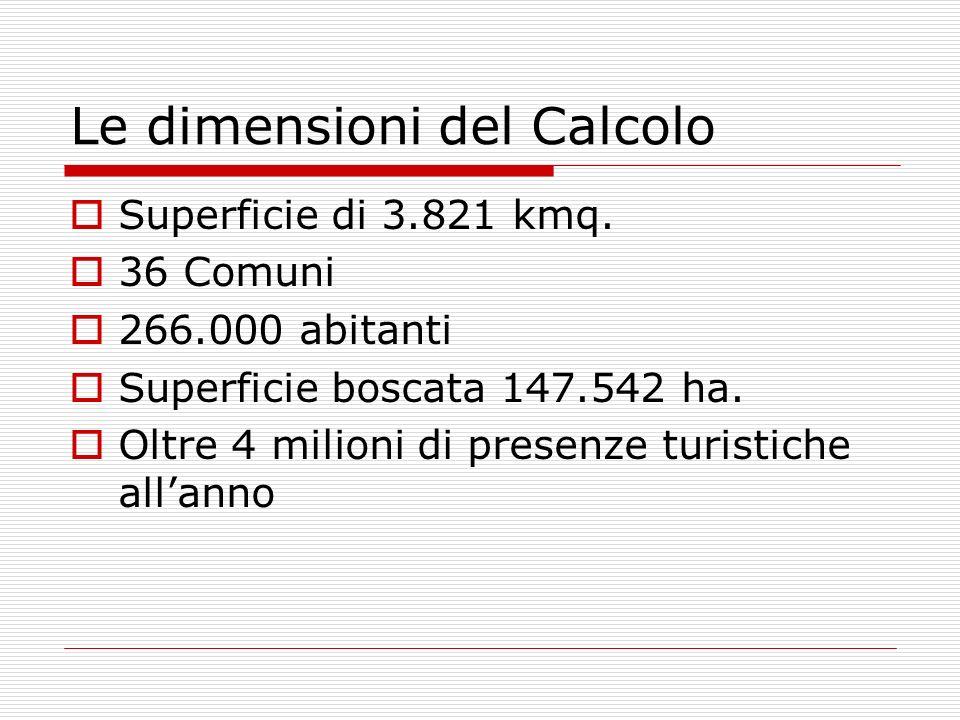 Le dimensioni del Calcolo Superficie di 3.821 kmq. 36 Comuni 266.000 abitanti Superficie boscata 147.542 ha. Oltre 4 milioni di presenze turistiche al