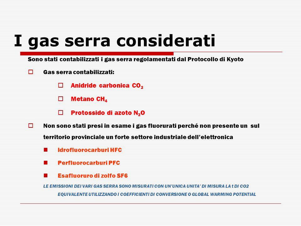 Audit energetici edifici di proprietà Tramite APEA la Provincia di Siena sta effettuando un serie di audit energetici sul proprio patrimonio immobiliare (mc.