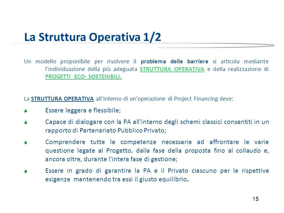 15 La Struttura Operativa 1/2 Un modello proponibile per risolvere il problema delle barriere si articola mediante l'individuazione della più adeguata