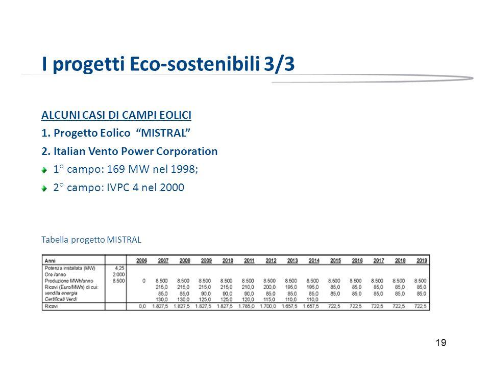 19 I progetti Eco-sostenibili 3/3 ALCUNI CASI DI CAMPI EOLICI 1. Progetto Eolico MISTRAL 2. Italian Vento Power Corporation 1° campo: 169 MW nel 1998;