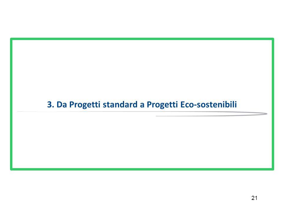 21 3. Da Progetti standard a Progetti Eco-sostenibili