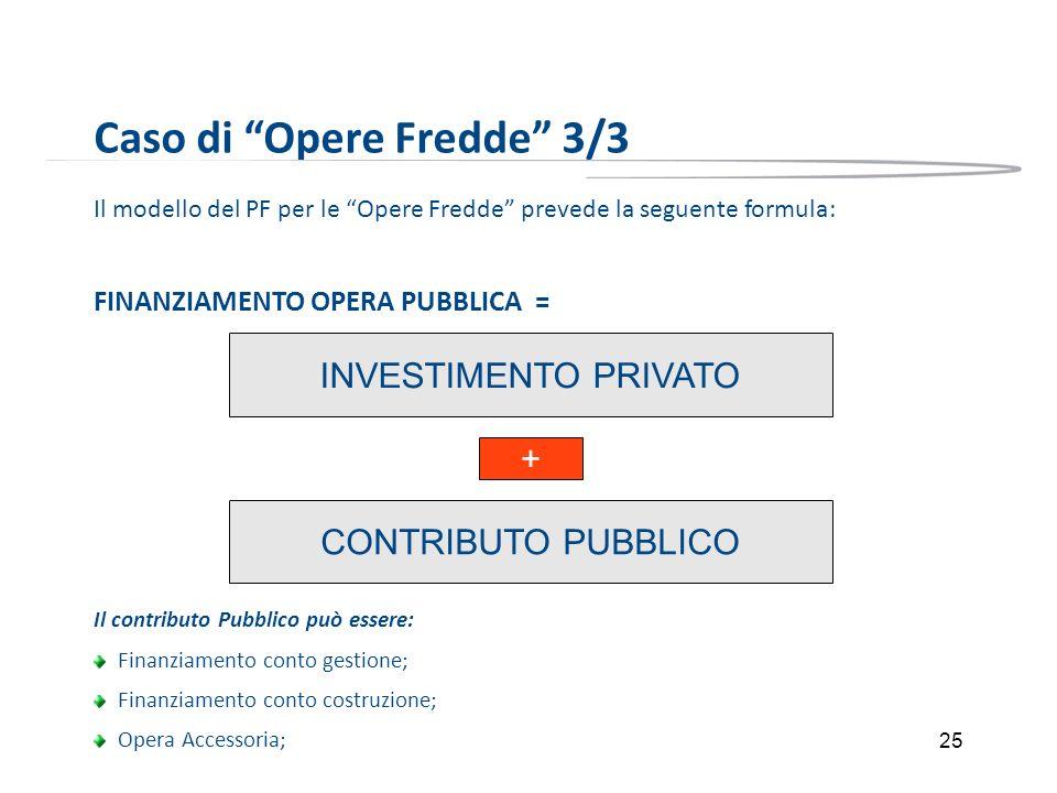 25 Caso di Opere Fredde 3/3 Il modello del PF per le Opere Fredde prevede la seguente formula: FINANZIAMENTO OPERA PUBBLICA = Il contributo Pubblico p
