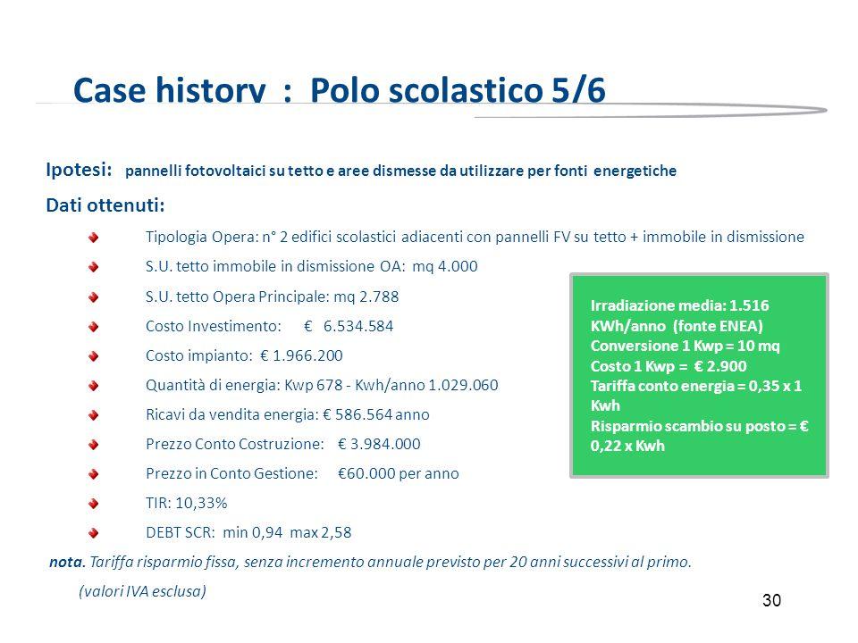 30 Case history : Polo scolastico 5/6 Ipotesi: pannelli fotovoltaici su tetto e aree dismesse da utilizzare per fonti energetiche Dati ottenuti: Tipol