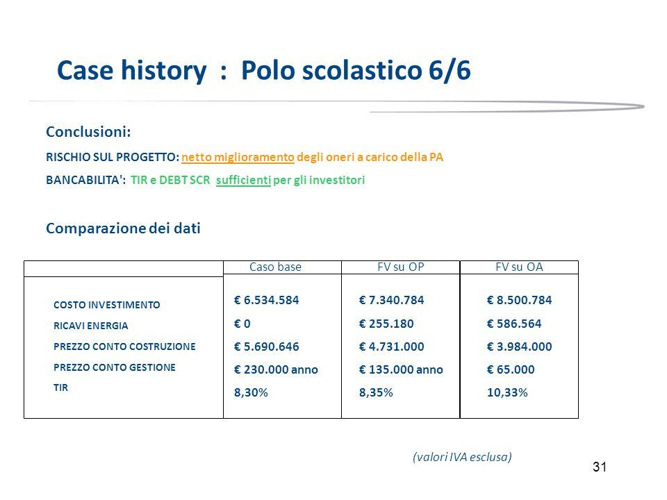 31 Case history : Polo scolastico 6/6 Conclusioni: RISCHIO SUL PROGETTO: netto miglioramento degli oneri a carico della PA BANCABILITA': TIR e DEBT SC