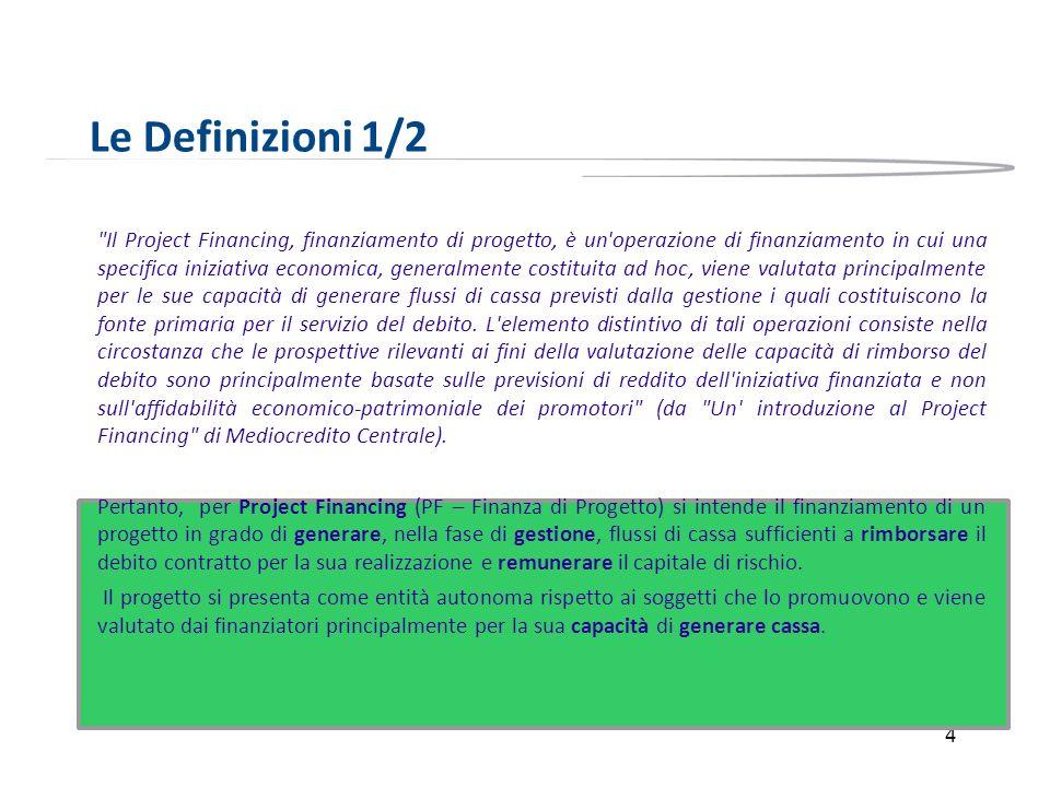 25 Caso di Opere Fredde 3/3 Il modello del PF per le Opere Fredde prevede la seguente formula: FINANZIAMENTO OPERA PUBBLICA = Il contributo Pubblico può essere: Finanziamento conto gestione; Finanziamento conto costruzione; Opera Accessoria; INVESTIMENTO PRIVATO + CONTRIBUTO PUBBLICO