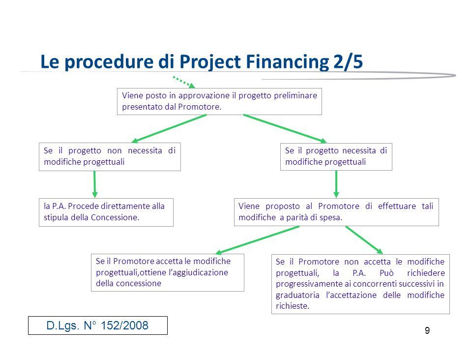 9 Le procedure di Project Financing 2/5 Viene posto in approvazione il progetto preliminare presentato dal Promotore. Se il progetto non necessita di