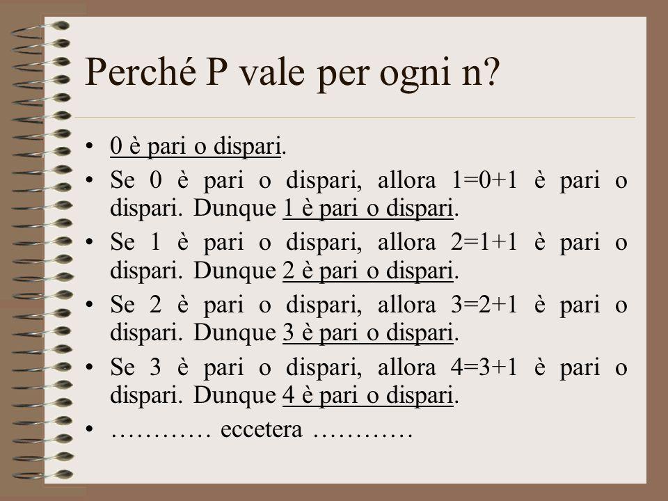 Perché P vale per ogni n? 0 è pari o dispari. Se 0 è pari o dispari, allora 1=0+1 è pari o dispari. Dunque 1 è pari o dispari. Se 1 è pari o dispari,