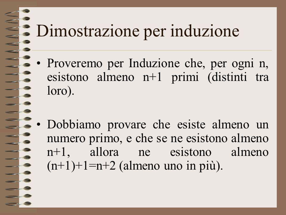 Dimostrazione per induzione Proveremo per Induzione che, per ogni n, esistono almeno n+1 primi (distinti tra loro). Dobbiamo provare che esiste almeno