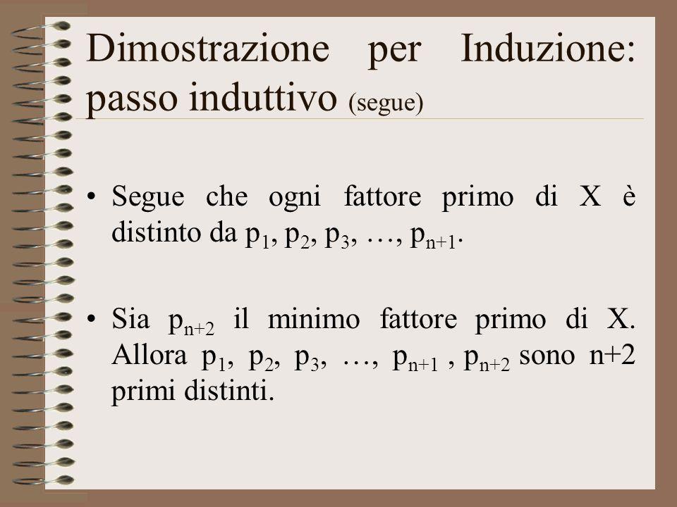 Dimostrazione per Induzione: passo induttivo (segue) Segue che ogni fattore primo di X è distinto da p 1, p 2, p 3, …, p n+1. Sia p n+2 il minimo fatt