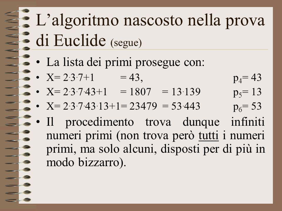 Lalgoritmo nascosto nella prova di Euclide (segue) La lista dei primi prosegue con: X= 2. 3. 7+1= 43, p 4 = 43 X= 2. 3. 7. 43+1= 1807 = 13. 139 p 5 =