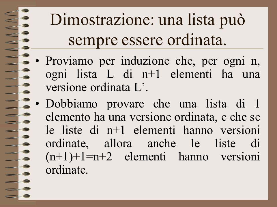 Dimostrazione: una lista può sempre essere ordinata. Proviamo per induzione che, per ogni n, ogni lista L di n+1 elementi ha una versione ordinata L.