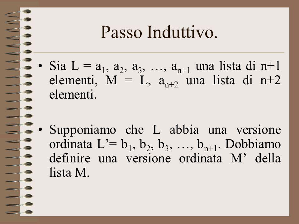 Passo Induttivo. Sia L = a 1, a 2, a 3, …, a n+1 una lista di n+1 elementi, M = L, a n+2 una lista di n+2 elementi. Supponiamo che L abbia una version