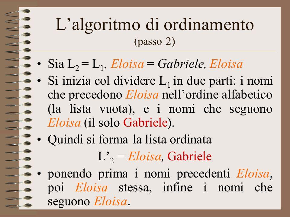 Lalgoritmo di ordinamento (passo 2) Sia L 2 = L 1, Eloisa = Gabriele, Eloisa Si inizia col dividere L 1 in due parti: i nomi che precedono Eloisa nell