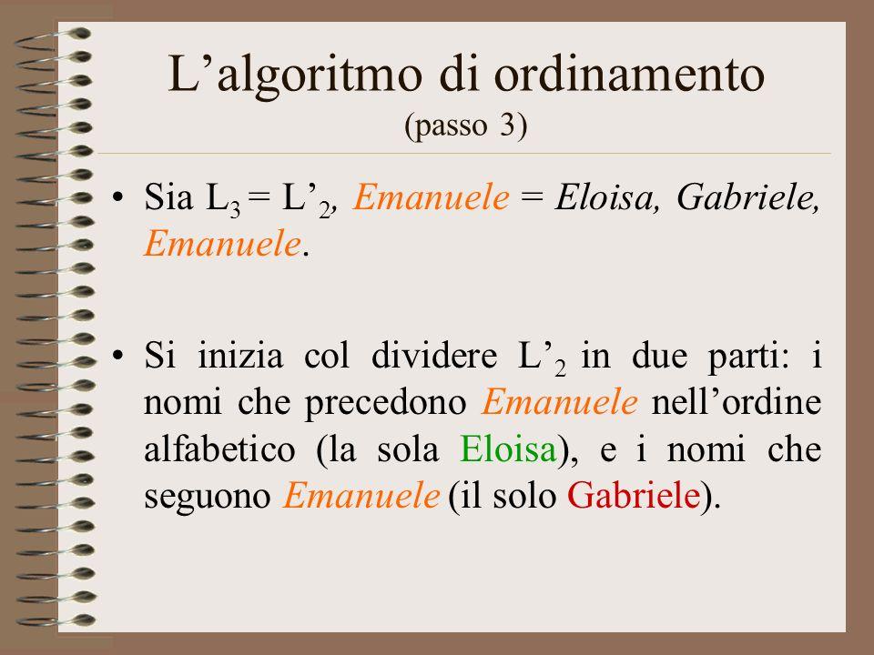 Lalgoritmo di ordinamento (passo 3) Sia L 3 = L 2, Emanuele = Eloisa, Gabriele, Emanuele. Si inizia col dividere L 2 in due parti: i nomi che precedon