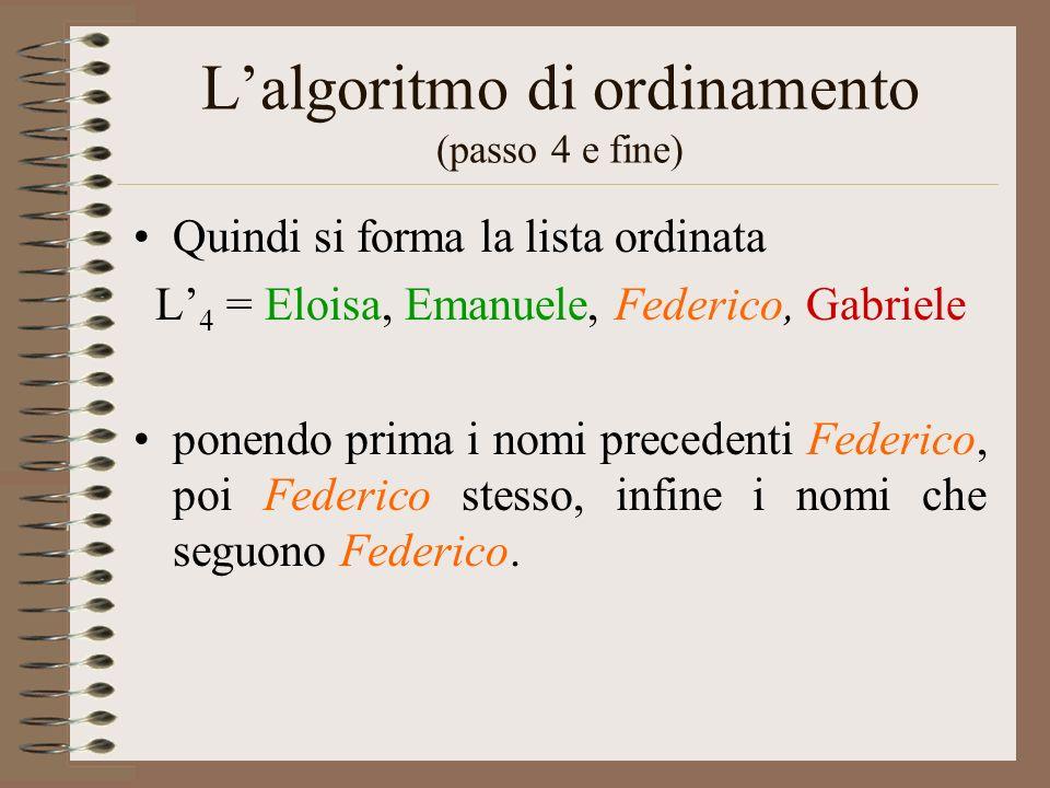 Lalgoritmo di ordinamento (passo 4 e fine) Quindi si forma la lista ordinata L 4 = Eloisa, Emanuele, Federico, Gabriele ponendo prima i nomi precedent
