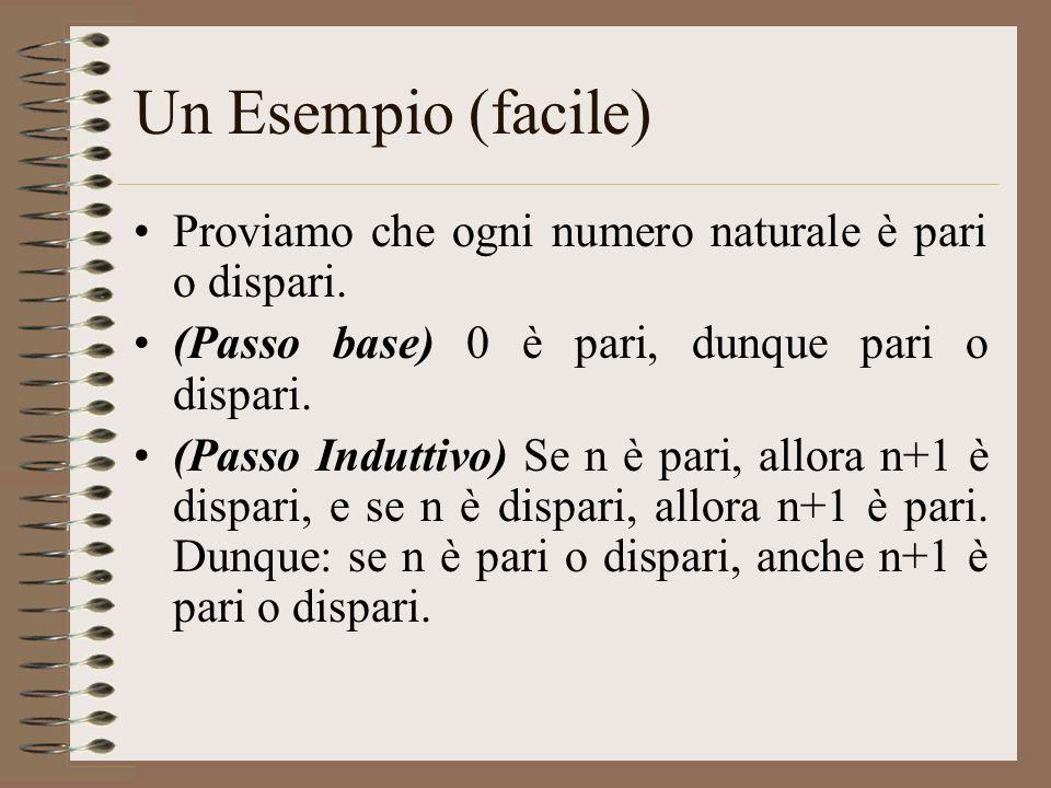 Un Esempio (facile) Proviamo che ogni numero naturale è pari o dispari. (Passo base) 0 è pari, dunque pari o dispari. (Passo Induttivo) Se n è pari, a