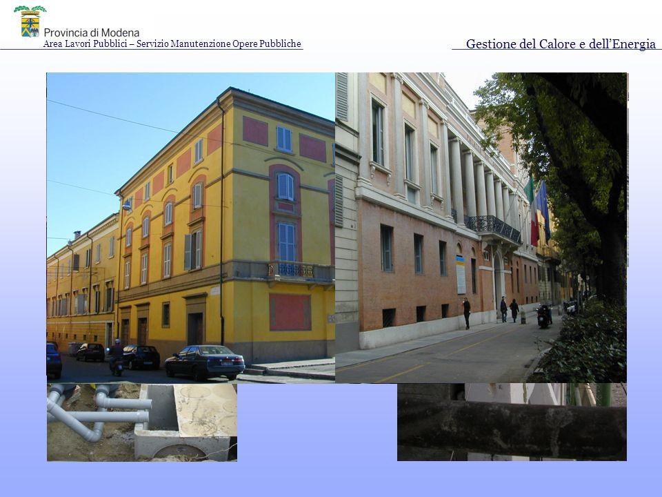 Area Lavori Pubblici – Servizio Manutenzione Opere Pubbliche Gestione del Calore e dellEnergia