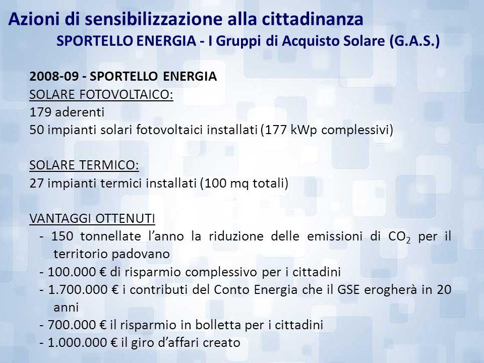 2008-09 - SPORTELLO ENERGIA SOLARE FOTOVOLTAICO: 179 aderenti 50 impianti solari fotovoltaici installati (177 kWp complessivi) SOLARE TERMICO: 27 impi