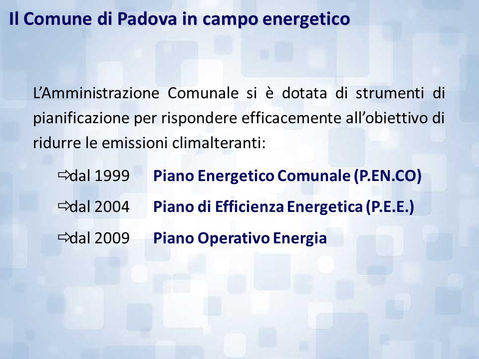 Il Piano Energetico Comunale è stato approvato il 27 aprile 1999.