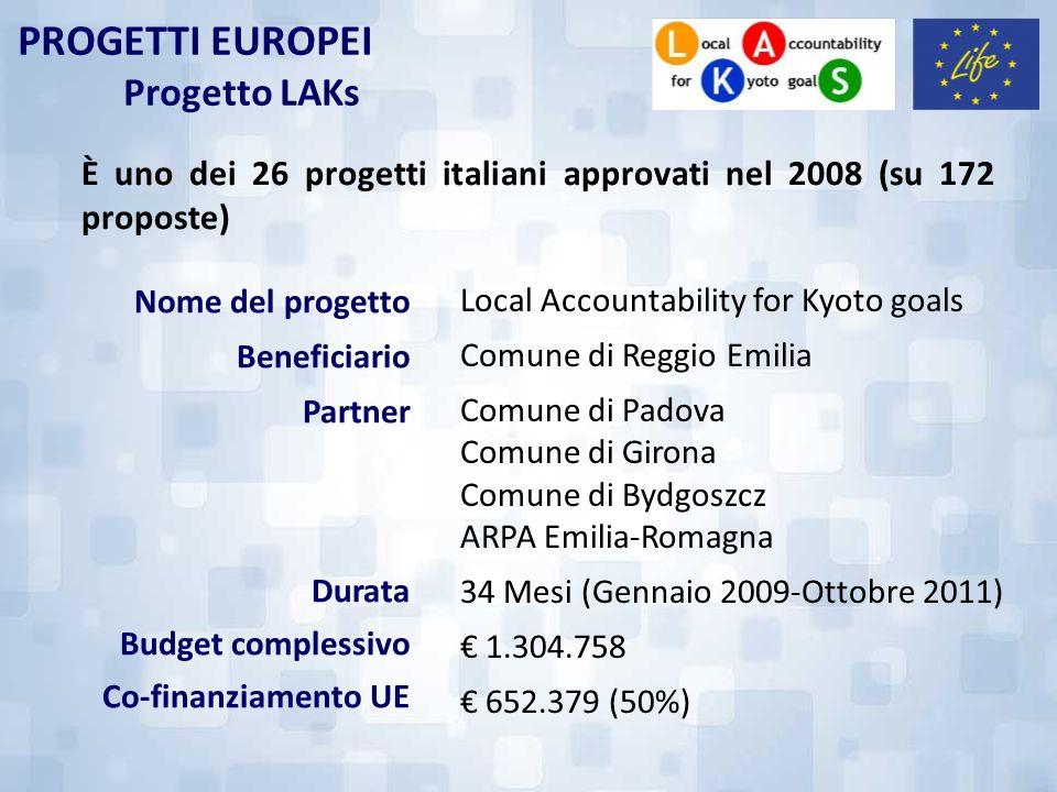 È uno dei 26 progetti italiani approvati nel 2008 (su 172 proposte) Nome del progetto Beneficiario Partner Durata Budget complessivo Co-finanziamento
