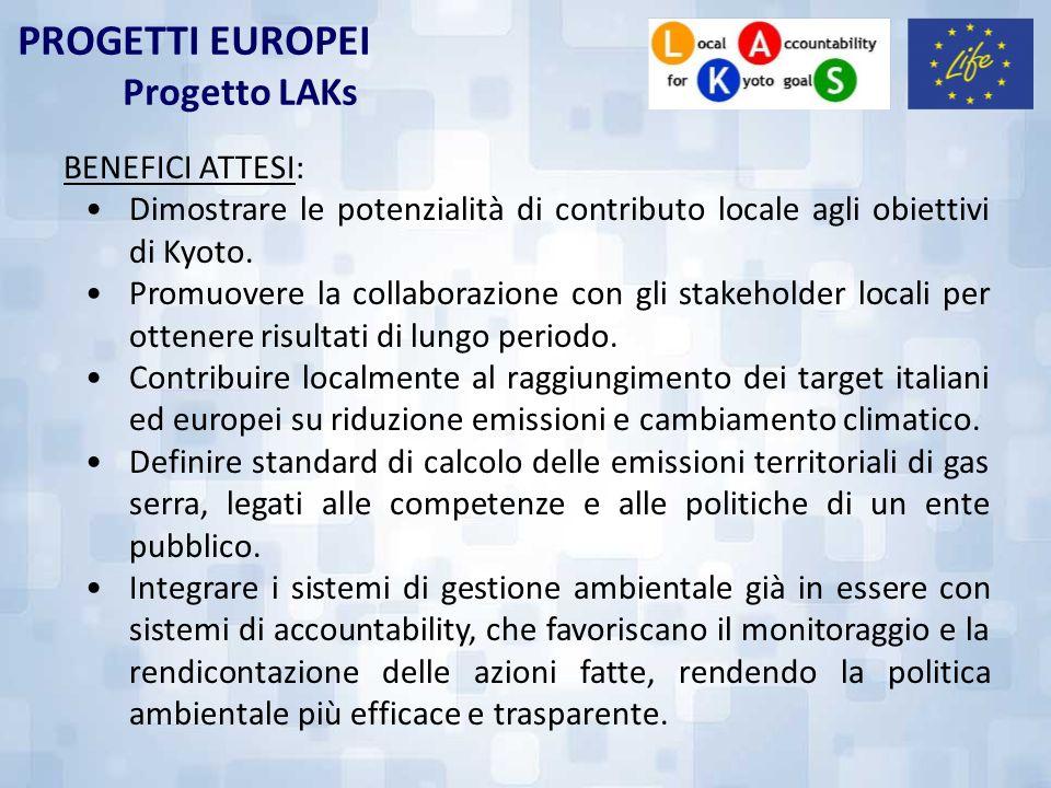 PROGETTI EUROPEI Progetto LAKs BENEFICI ATTESI: Dimostrare le potenzialità di contributo locale agli obiettivi di Kyoto. Promuovere la collaborazione