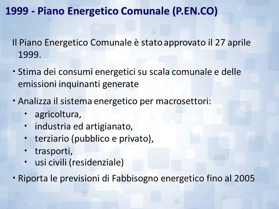 Il Piano Energetico Comunale è stato approvato il 27 aprile 1999. Stima dei consumi energetici su scala comunale e delle emissioni inquinanti generate