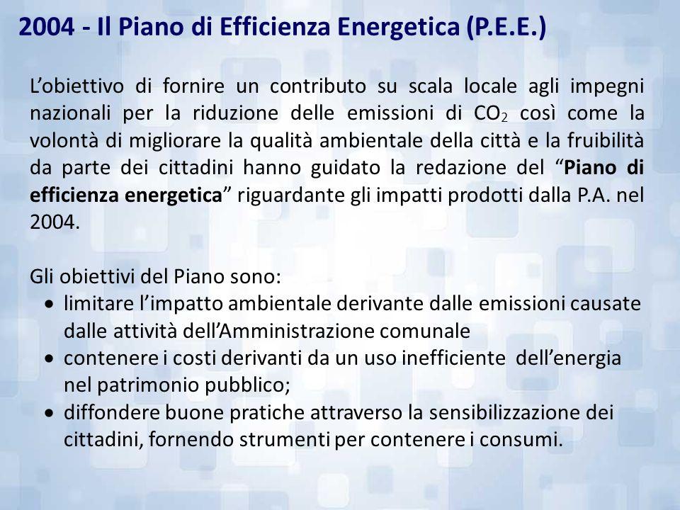 2004 - Il Piano di Efficienza Energetica (P.E.E.) Lobiettivo di fornire un contributo su scala locale agli impegni nazionali per la riduzione delle em
