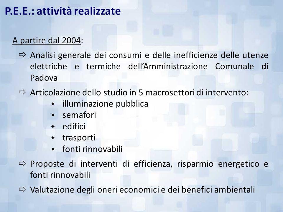 A partire dal 2004: Analisi generale dei consumi e delle inefficienze delle utenze elettriche e termiche dellAmministrazione Comunale di Padova Artico