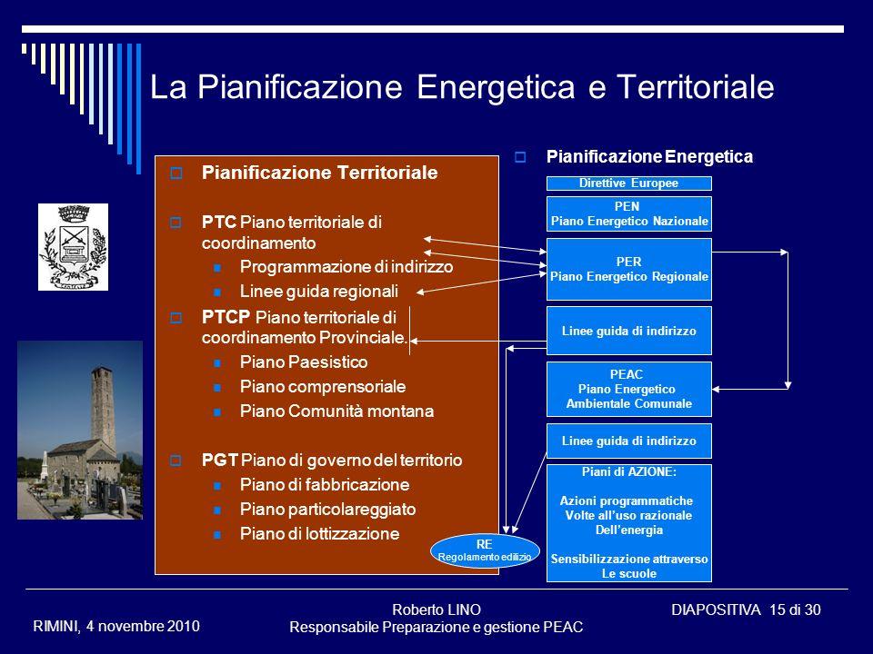 Roberto LINO Responsabile Preparazione e gestione PEAC DIAPOSITIVA 15 di 30 RIMINI, 4 novembre 2010 La Pianificazione Energetica e Territoriale Pianif