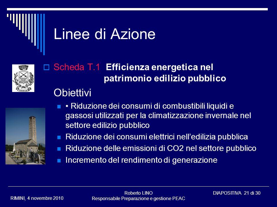 Roberto LINO Responsabile Preparazione e gestione PEAC DIAPOSITIVA 21 di 30 RIMINI, 4 novembre 2010 Linee di Azione Scheda T.1 Efficienza energetica n