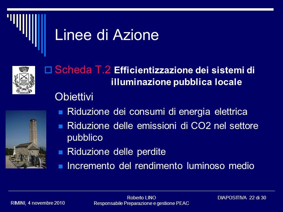 Roberto LINO Responsabile Preparazione e gestione PEAC DIAPOSITIVA 22 di 30 RIMINI, 4 novembre 2010 Linee di Azione Scheda T.2 Efficientizzazione dei