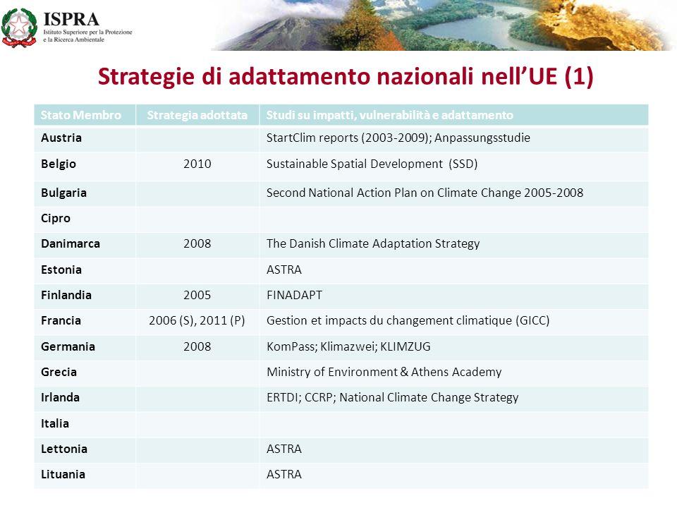 Strategie di adattamento nazionali nellUE (1) Stato MembroStrategia adottataStudi su impatti, vulnerabilità e adattamento AustriaStartClim reports (20