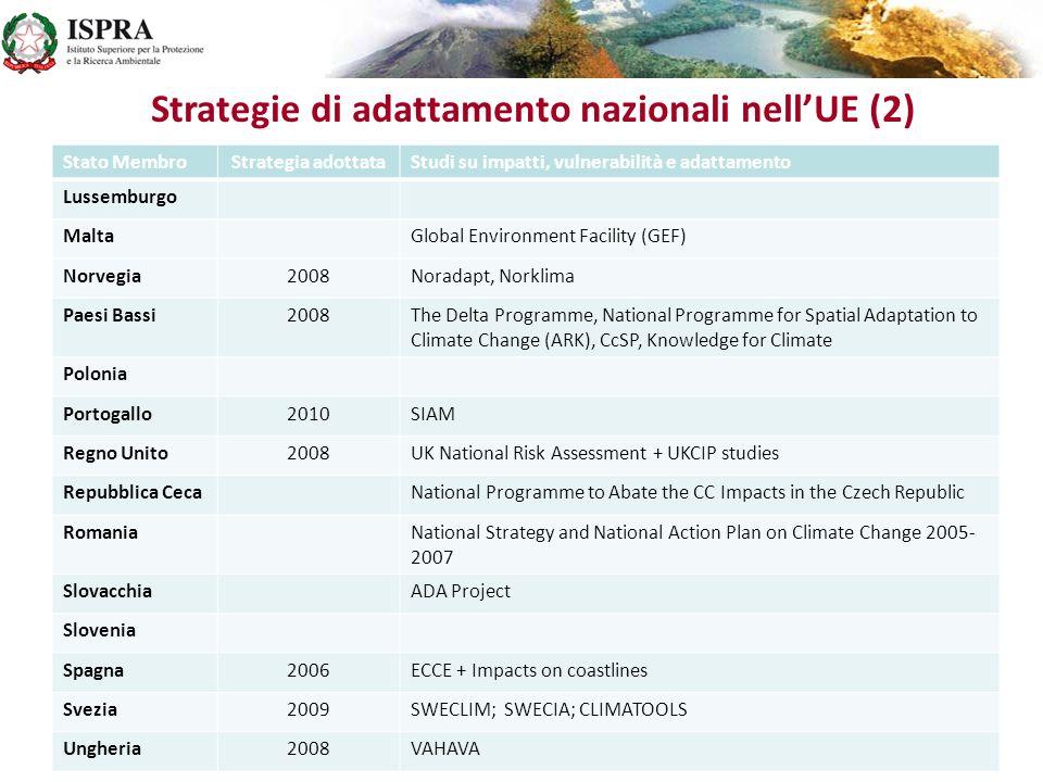 Strategie di adattamento nazionali nellUE (2) Stato MembroStrategia adottataStudi su impatti, vulnerabilità e adattamento Lussemburgo MaltaGlobal Envi
