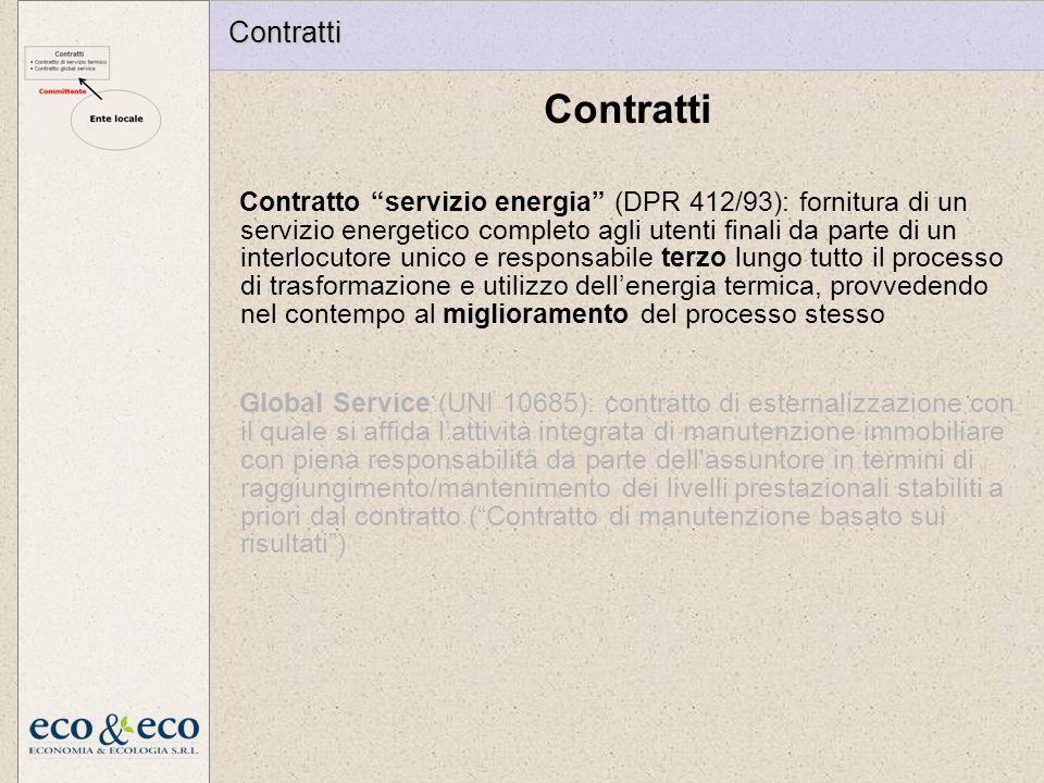 Contratti Contratto servizio energia (DPR 412/93): fornitura di un servizio energetico completo agli utenti finali da parte di un interlocutore unico e responsabile terzo lungo tutto il processo di trasformazione e utilizzo dellenergia termica, provvedendo nel contempo al miglioramento del processo stesso Global Service (UNI 10685): contratto di esternalizzazione con il quale si affida lattività integrata di manutenzione immobiliare con piena responsabilità da parte dell assuntore in termini di raggiungimento/mantenimento dei livelli prestazionali stabiliti a priori dal contratto (Contratto di manutenzione basato sui risultati) Contratti