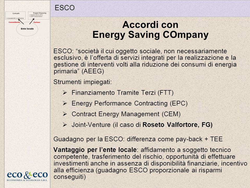 Accordi con Energy Saving COmpany ESCO: società il cui oggetto sociale, non necessariamente esclusivo, è lofferta di servizi integrati per la realizzazione e la gestione di interventi volti alla riduzione dei consumi di energia primaria (AEEG) Strumenti impiegati: Finanziamento Tramite Terzi (FTT) Energy Performance Contracting (EPC) Contract Energy Management (CEM) Joint-Venture (il caso di Roseto Valfortore, FG) Guadagno per la ESCO: differenza come pay-back + TEE Vantaggio per lente locale: affidamento a soggetto tecnico competente, trasferimento del rischio, opportunità di effettuare investimenti anche in assenza di disponibilità finanziarie, incentivo alla efficienza (guadagno ESCO proporzionale ai risparmi conseguiti) ESCO
