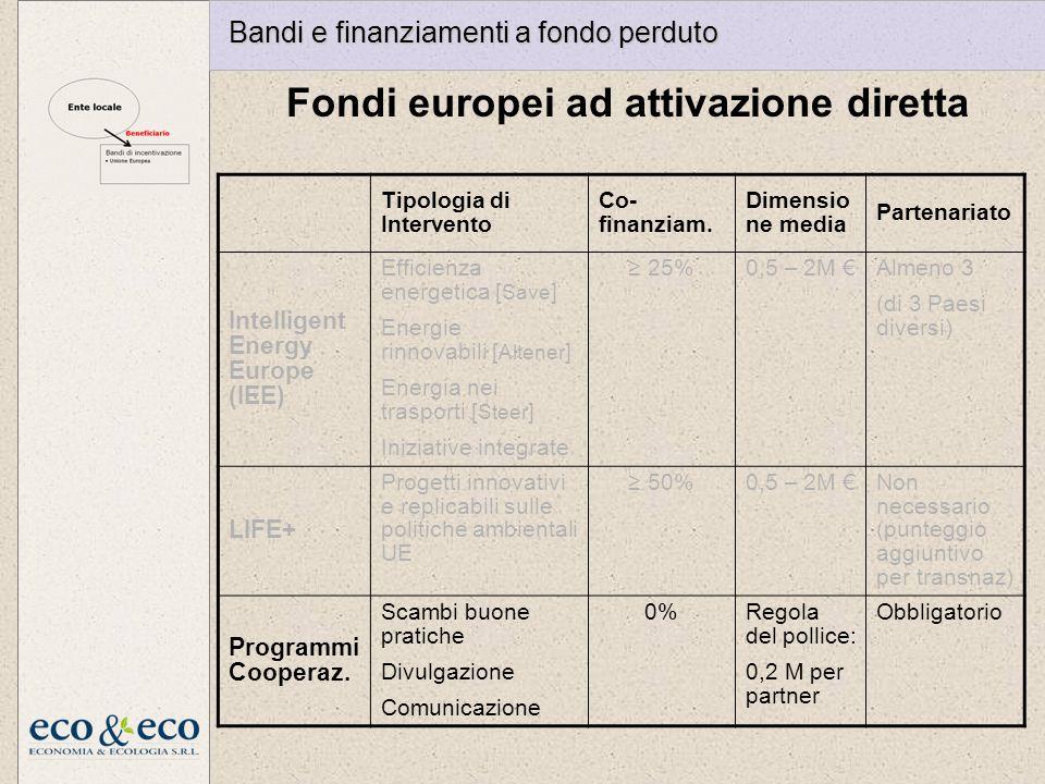 Fondi europei ad attivazione diretta Bandi e finanziamenti a fondo perduto Tipologia di Intervento Co- finanziam.
