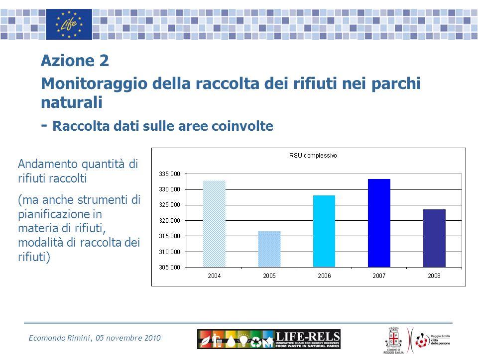 Ecomondo Rimini, 05 novembre 2010 Azione 2 Monitoraggio della raccolta dei rifiuti nei parchi naturali - Raccolta dati sulle aree coinvolte Andamento quantità di rifiuti raccolti (ma anche strumenti di pianificazione in materia di rifiuti, modalità di raccolta dei rifiuti)