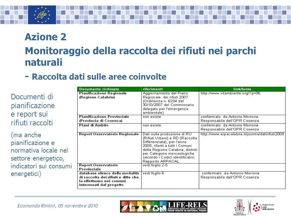 Ecomondo Rimini, 05 novembre 2010 Azione 2 Monitoraggio della raccolta dei rifiuti nei parchi naturali - Raccolta dati sulle aree coinvolte Documenti di pianificazione e report sui rifiuti raccolti (ma anche pianificazione e normativa locale nel settore energetico, indicatori sui consumi energetici)