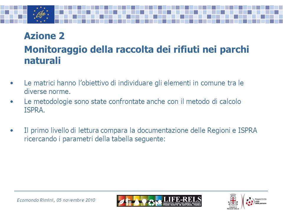 Ecomondo Rimini, 05 novembre 2010 Azione 2 Monitoraggio della raccolta dei rifiuti nei parchi naturali Le matrici hanno lobiettivo di individuare gli elementi in comune tra le diverse norme.