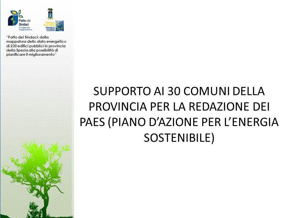 Patto dei Sindaci: dalla mappatura dello stato energetico di 230 edifici pubblici in provincia della Spezia alla possibilità di pianificare il miglioramento SUPPORTO AI 30 COMUNI DELLA PROVINCIA PER LA REDAZIONE DEI PAES (PIANO DAZIONE PER LENERGIA SOSTENIBILE)