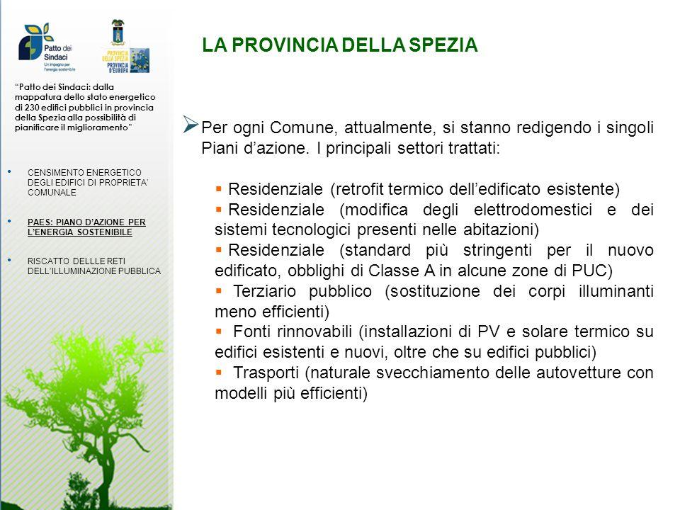 LA PROVINCIA DELLA SPEZIA Patto dei Sindaci: dalla mappatura dello stato energetico di 230 edifici pubblici in provincia della Spezia alla possibilità di pianificare il miglioramento Per ogni Comune, attualmente, si stanno redigendo i singoli Piani dazione.