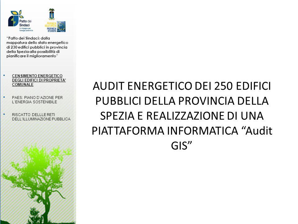 Patto dei Sindaci: dalla mappatura dello stato energetico di 230 edifici pubblici in provincia della Spezia alla possibilità di pianificare il miglioramento AUDIT ENERGETICO DEI 250 EDIFICI PUBBLICI DELLA PROVINCIA DELLA SPEZIA E REALIZZAZIONE DI UNA PIATTAFORMA INFORMATICA Audit GIS CENSIMENTO ENERGETICO DEGLI EDIFICI DI PROPRIETA COMUNALE PAES: PIANO DAZIONE PER LENERGIA SOSTENIBILE RISCATTO DELLLE RETI DELLILLUMINAZIONE PUBBLICA